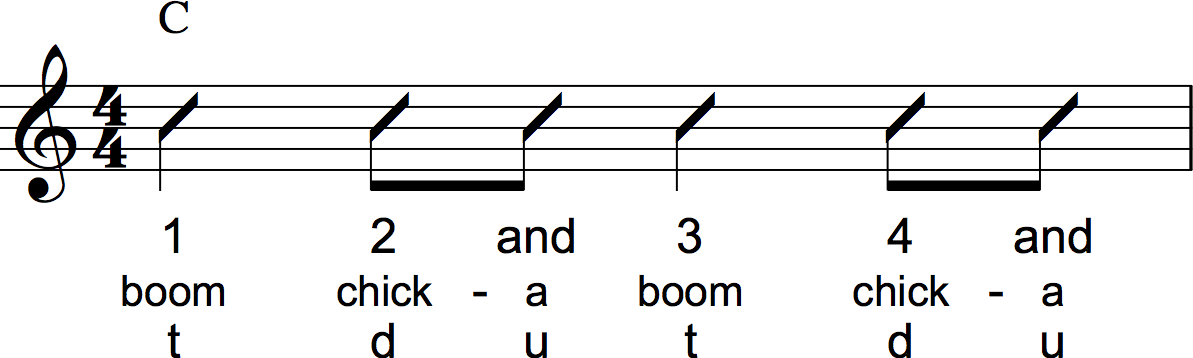 Learn The Country Bluegrass Boom Chicka Strum
