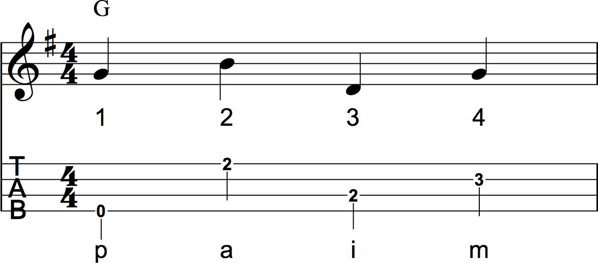 Learn To Fingerpick Jingle Bells