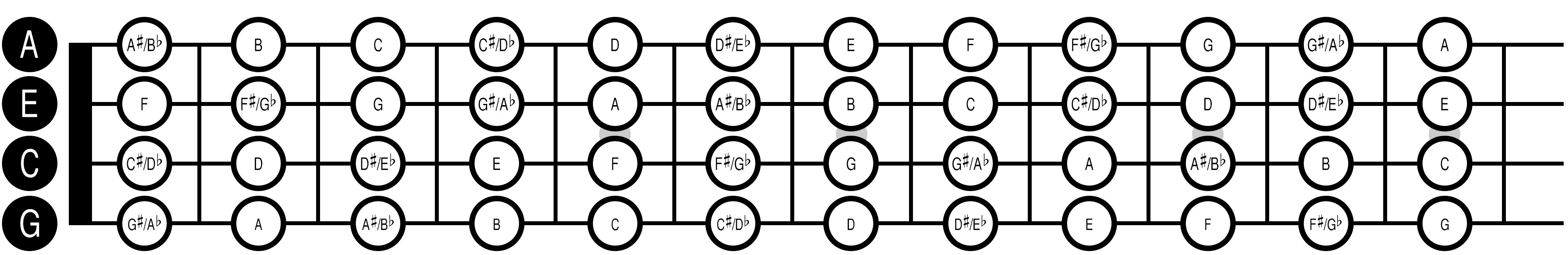 Discover ukulele chord theory making g major triads across the a triad is a three note chord the major triad is made up of the 1st 3rd and 5th scale degrees of a major scale hexwebz Images