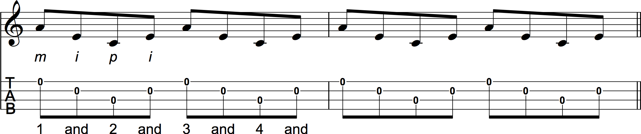 Learn to fingerpick arpeggio study in a minor the first step is to learn this repeating arpeggio pattern after that learn the piece measure by measure one step at a time hexwebz Image collections